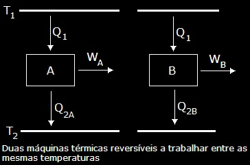máquinas_equivalencia